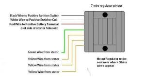 diff between pin and pin r r s for pole stator it is the this image has been reduced by 31 1% click to view full size
