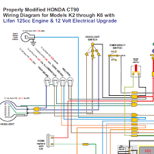 honda ct90 with lifan 12 volt engine wiring diagram home of the zongshen 250cc wiring diagram at Lifan 110 Wiring Diagram