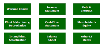 Financial Model Excel Spreadsheet Financial Modeling In Excel Free Training Colgate Example