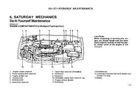 hyundai engine schematics quick start guide of wiring diagram • hyundai accent service manual zofti s rh en zofti com 2007 hyundai entourage engine diagram hyundai 3 3 v6 engine problems