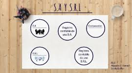 S.A Y S.R.L by Milagros ODonnell on Prezi Next