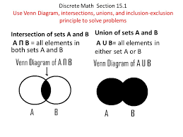 Venn Diagram Intersection A B All Elements In Both Sets A And B Ppt Video Online Download
