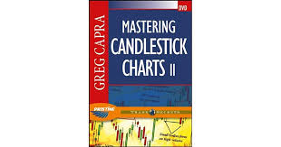 Mastering Candlestick Charts Mastering Candlestick Charts Ii By Greg Capra