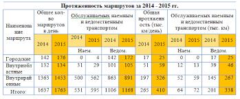 Отчет по производственной практике в АО Казпочта по финансам  1 5 Управления наличностью методы прогнозирования