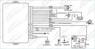 viper remote start wiring diagram auto electrical wiring diagram command start wiring diagram at Command Start Wiring Diagram