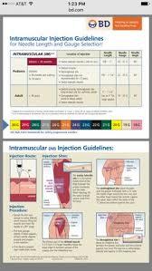 Injection Needle Size Chart List Of Gauge Size Chart Nursing Images And Gauge Size Chart