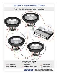 subwoofer wiring diagrams the most complicated wiring scheme we have that amplifier should be able to send them a total of 2 500 watts rms that would not under power the subs