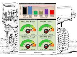 Tyre Pressure Calculator Otr Tyres Shaw Tyre Services