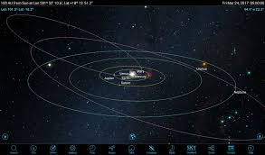 Riding Along With Comets Using Mobile Astronomy Apps Space