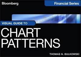 Visual Guide To Chart Patterns Thomas N Bulkowski