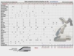 Meyer Mouthpiece Chart Ivan Meyer Sax Mouthpieces Chart Mouthpiece Saxophone