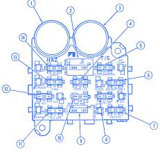 jeep grand wagoneer 1986 fuse box block circuit breaker diagram jeep grand wagoneer 1986 fuse box block circuit breaker diagram