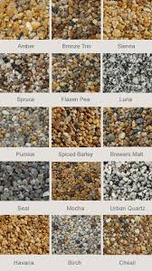 Driveway gravel types Stones Give Your Driveway Makeover With Resin Bound Coloured Gravel Real Gravel Mixed With Resin London Sussex Surrey Hampshire South East Pinterest Give Your Driveway Makeover With Resin Bound Coloured Gravel