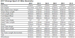 Specialized Diverge Size Chart Diverge Sport A1