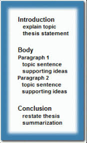 essay about creative writing business plan