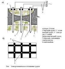 Детские дошкольные учреждения сады ясли Рефераты ru В последнее время широко применяется разновидность данного способа электрохимический способ Сущность его заключается в том что сначала на поверхности