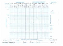 Standard Celeration Chart Software Psue8e Psue8e