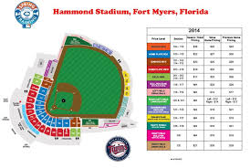 Twins Stadium Seating Chart Hammond Stadium Fort Myers Florida Minnesota Twins Spring