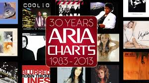 Australian Music Charts 2013 Live Learn Shine On 30 Years Of The Aria Charts Kylie