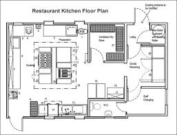 kitchen floor plans. full size of kitchen:extraordinary restaurant kitchen floor plan alluring plans f