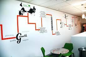 creative office wall art. Exellent Office Graphic  Inside Creative Office Wall Art