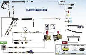 pressure washer parts and accessories diagram