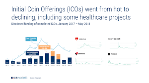 How Blockchain In Healthcare Disrupts The Industry Cb