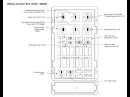 2006 ford e350 fuse box diagram youtube ford focus fuse box diagram 2007 2006 ford e350 fuse box diagram