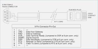 slc rs232 wiring diagram buildabiz me rs232 wiring diagram fanuc how do i integrate slc500 to verbatim gateway via df1 over rs232
