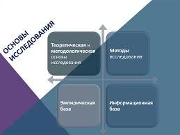 Диссертационное исследование название критерии результаты  Теоретическая и методологическая основы исследования Эмпирическая база Методы исследования Информационная