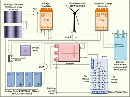 wiring of a pv array solar365 sample off grid layout for a complex system pv array wind turbine