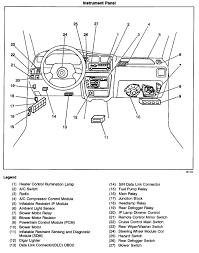45 unique geo tracker fuse diagram createinteractions 1992 geo tracker wiring diagram geo tracker fuse diagram luxury 2000 chevrolet tracker fuse diagram chevrolet auto wiring diagrams