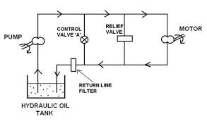 basics of hydraulic systems hydraulic circuit diagram pdf actual_hydraulic_circuit