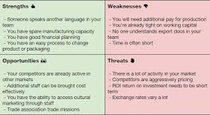 Swot Anaysis How Do I Do A Swot Analysis Open To Export