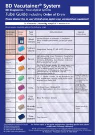 Bd Diagnostics Preanalytical Systems
