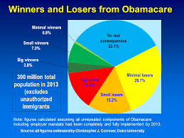 The Chart That Could Sink Obamacare Numbers Winners
