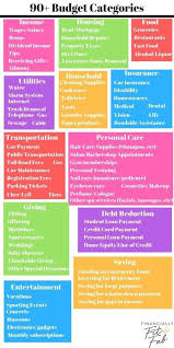 90 Budget Categories List To Make A Personal Household