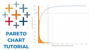 Distribution Chart Tableau Tableau Pareto Chart Tutorial