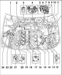 1999 volkswagen beetle relay wiring diagram 1999 discover your 2000 beetle heater wiring diagram vw vr6 engine diagram also ford f53 fuse box