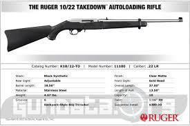 Ruger 10 22 Ballistics Chart Ruger 10 22 Takedown Review Price Gundata Org
