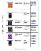 36 Rational How To Condom Size Chart