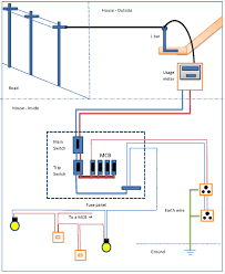 house wiring circuit the wiring diagram house wiring wiring a house pdf