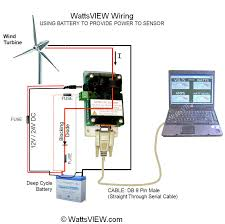 process journal aperture science wind turbines as you can see wind turbines use series circuits