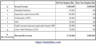 ine tax exemptions f y 2020 21 under