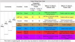 vw caddy wiring schematic wiring diagram volkswagen ac wiring diagrams