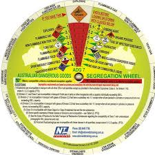 Dangerous Goods Separation Chart Segregation Wheel