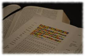 Bible Reading Chart Free Pdf Susans Homeschool Blog