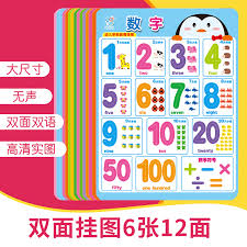 The international phonetic alphabet (ipa) is a system where each symbol is associated with a particular english sound. Usd 13 25 Baby Cognitive Literacy Wall Chart Chinese Phonetic Alphabet Multiplication Tips Table Early Education Enlightenment Early Childhood Learning Wall Sticker Wholesale From China Online Shopping Buy Asian Products Online