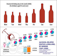 10 To That Need You Know About Alcohol Facts