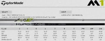 Golf Swing Speed Distance Chart